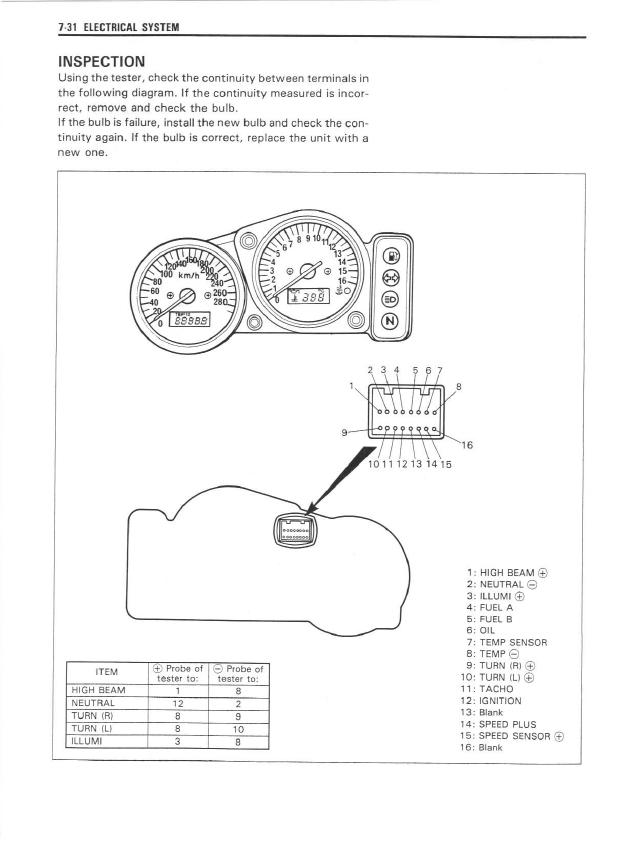 Koso Speedo Wiring Diagram