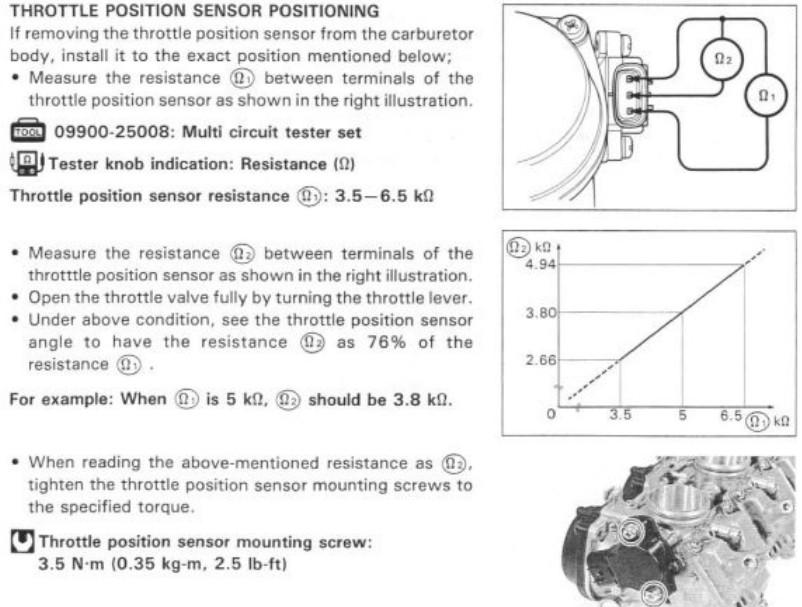 TPS sensor 97 gsxr 600 - Sportbikes net