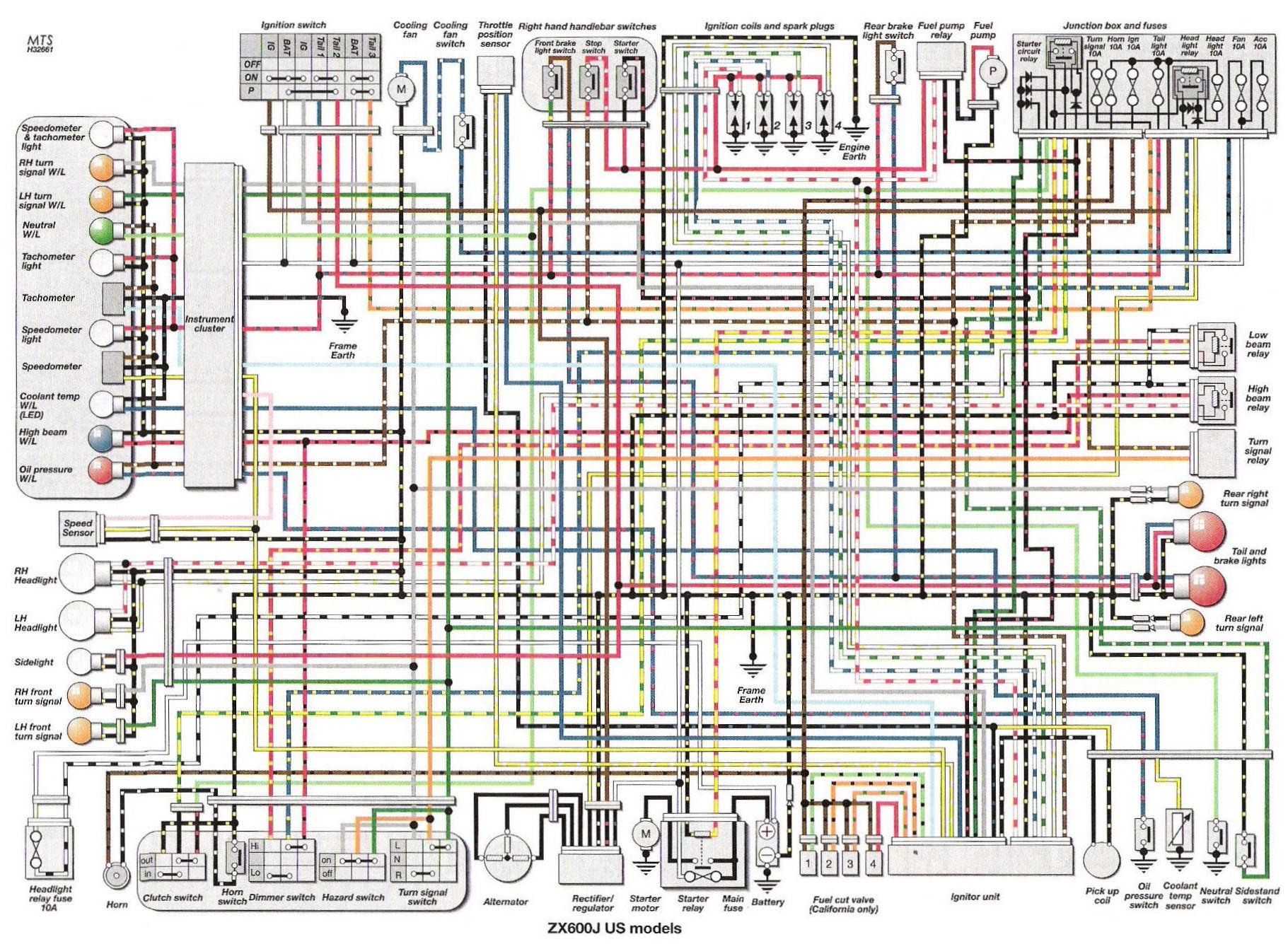 2014 Yamaha Fz6 Wiring Diagram - Cadillac Catera 3 0 Engine Diagram -  maxoncb.yenpancane.jeanjaures37.fr Wiring Diagram Resource