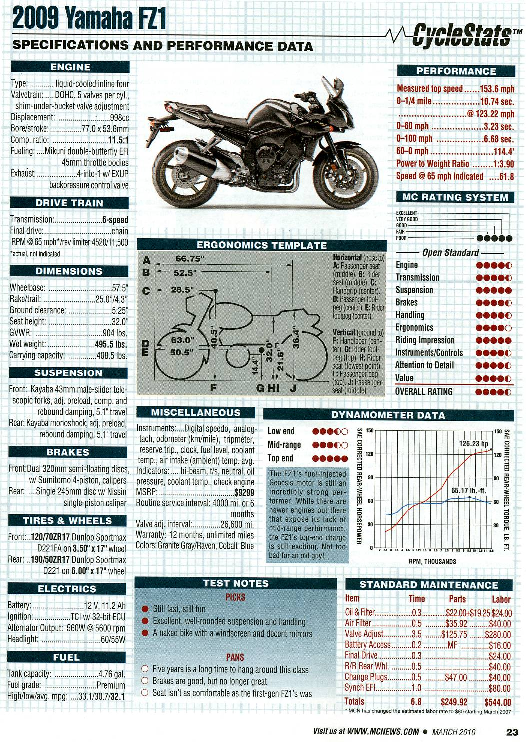 Fz1 Top Speed Mph 2009 Yamaha Wiring Diagram Click Image For Larger Version Name Newerfz1 002 Views 5651 Size 3948