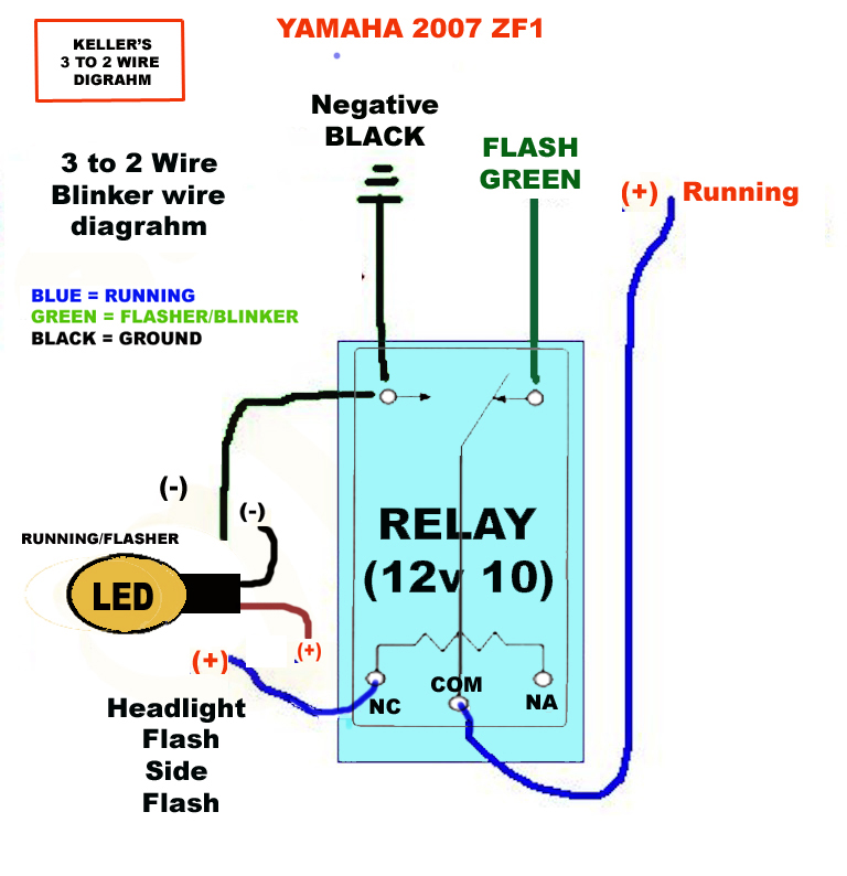 wiring diagram for motorcycle running lights ireleast info how to 3 wire to 2 wire indicators running lights sportbikes wiring