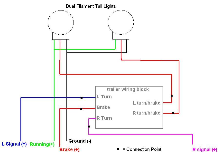 114717d1172440576 do yourself tail light integrator trailerharnessdiagram do it yourself tail light integrator? sportbikes net tail light converter wiring diagram at fashall.co