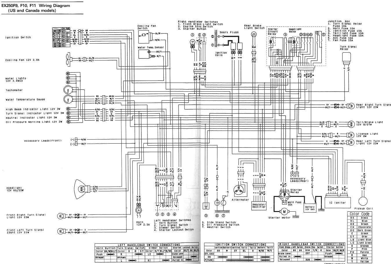 ninja 250 wiring diagram ninja 250 wiring diagram