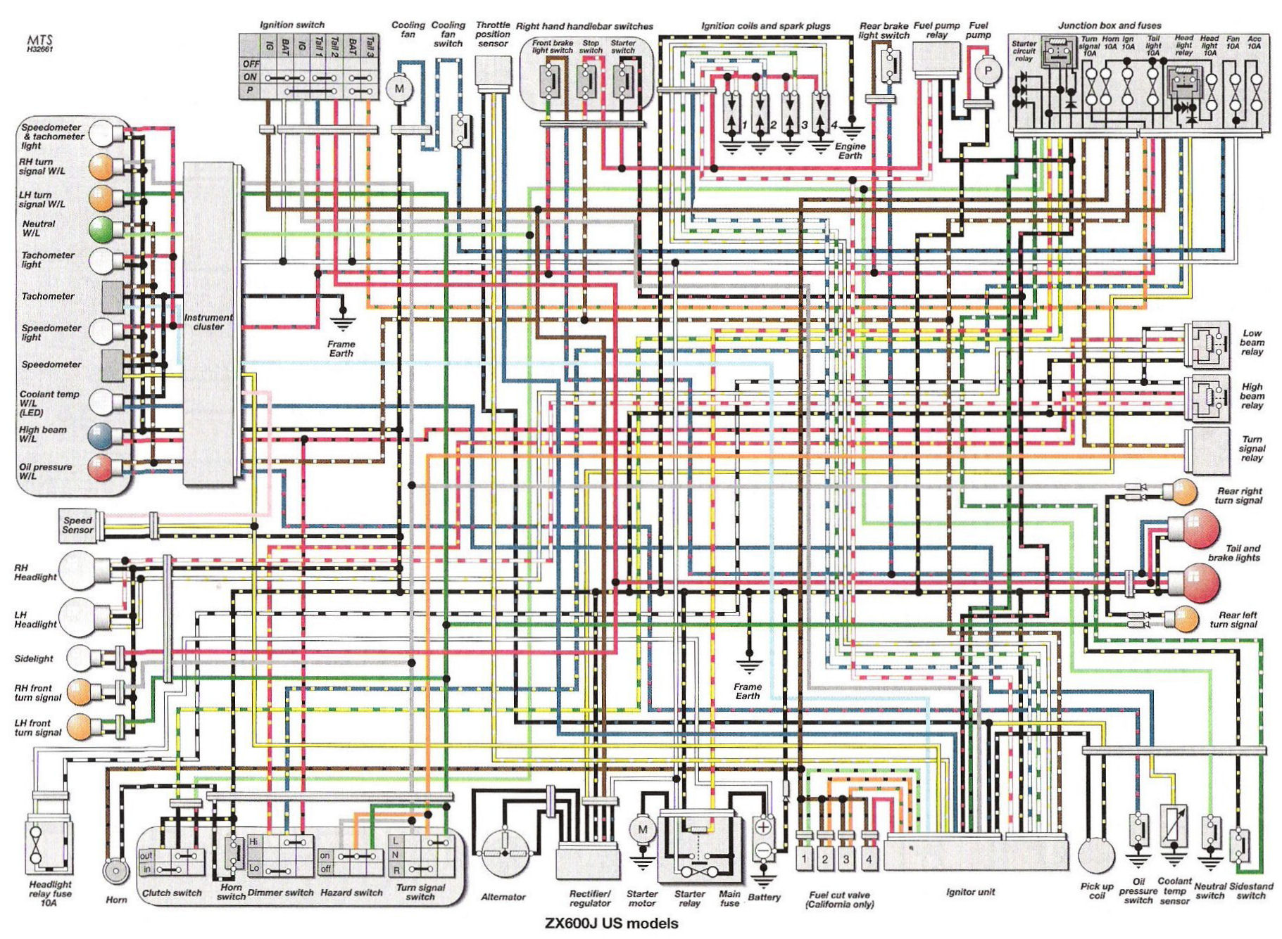 2009 yamaha r6 wiring diagram a wiring diagram 2003 yamaha r1 wiring diagram diagrams and schematics